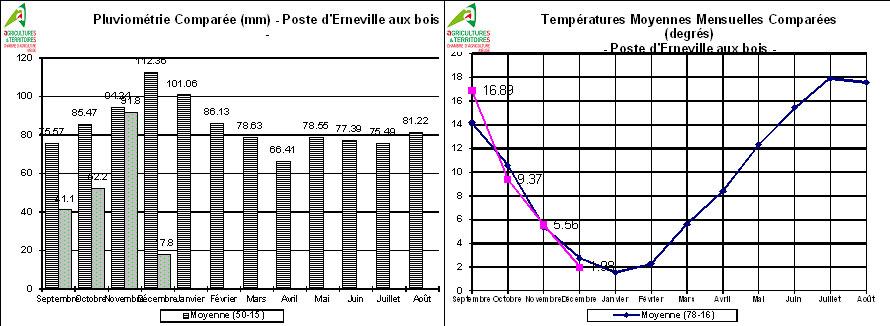 Meuse meuse - Chambre agriculture lorraine ...